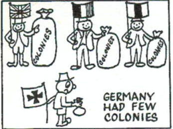 Card Sort: Causes of the First World War