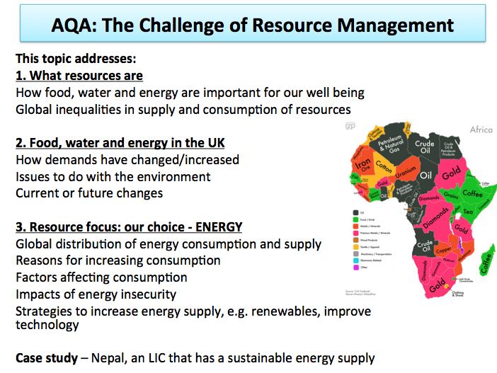 AQA The Challenge of Resource Management Scheme of Work