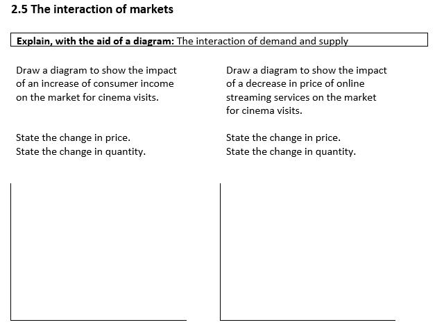 OCR A Level Economics Diagram Practice Booklet H460 / H060 Specifications