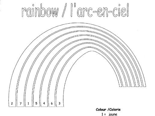 French Rainbow Colour by Numbers
