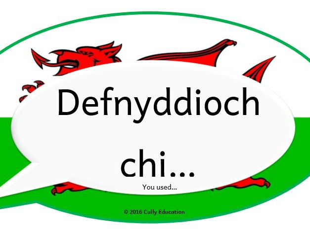 Incidental Welsh Posters for the Y1 Classroom