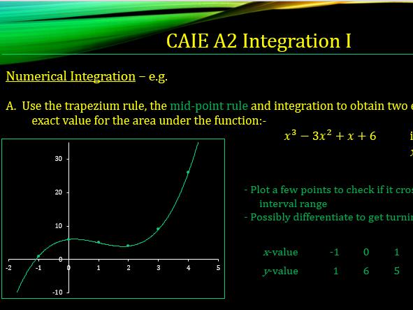 CAIE A2 9709 Maths Integration I