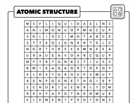 1.13 Atomic structure & periodic table revision, AQA Chemistry