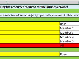 Cambridge Technical's - Business Studies Unit 22 Group Tool