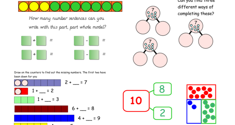 Year 1 Representing Numbers and Number Bonds and Subtraction Facts Within 10 and Missing Number