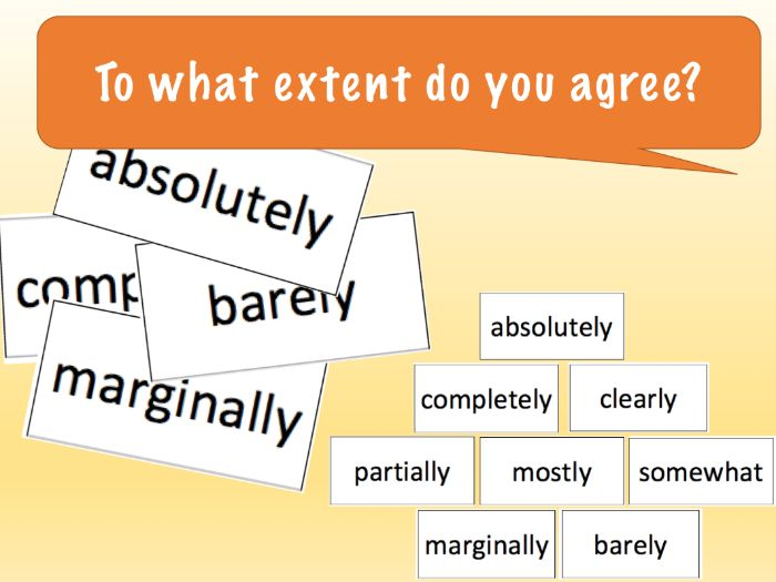 FREE - Evaluative Adverbs Card Sort: English Language Paper 1 Question 4 (and more!)