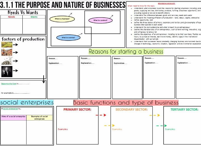 NEW AQA GCSE: 3.1.1 The Purpose and Nature of Businesses - Topic Notes Sheet