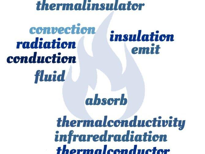 Thermal Energy Crossword - EDEXCEL GCSE (9-1) Combined Science Paper 5