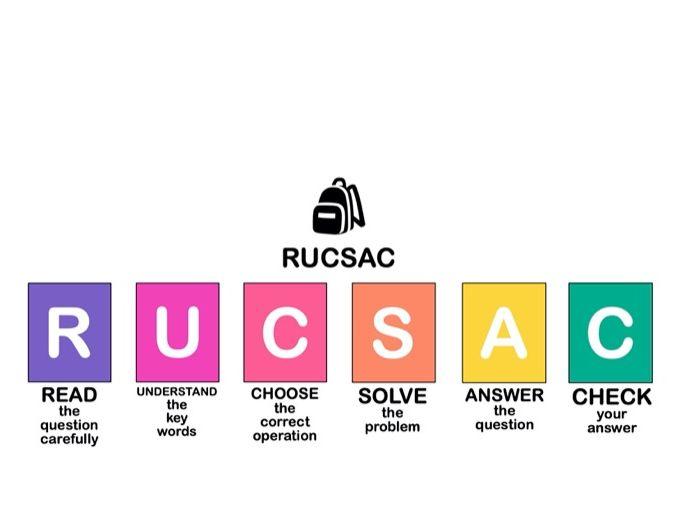 RUCSAC Display Poster