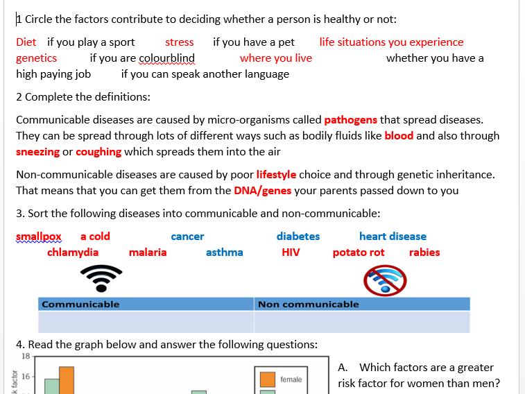 B6, B7, B8 Support worksheets and answers for AQA Biology