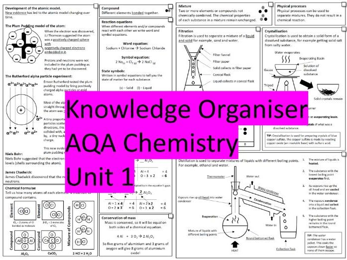 AQA Chemistry Revision - Unit 1 Atomic structure & The periodic table - Knowledge Organisers