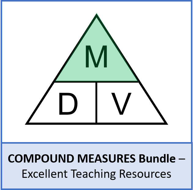 Geometry: Compound Measures Bundle (ideal for year 7 to 11)