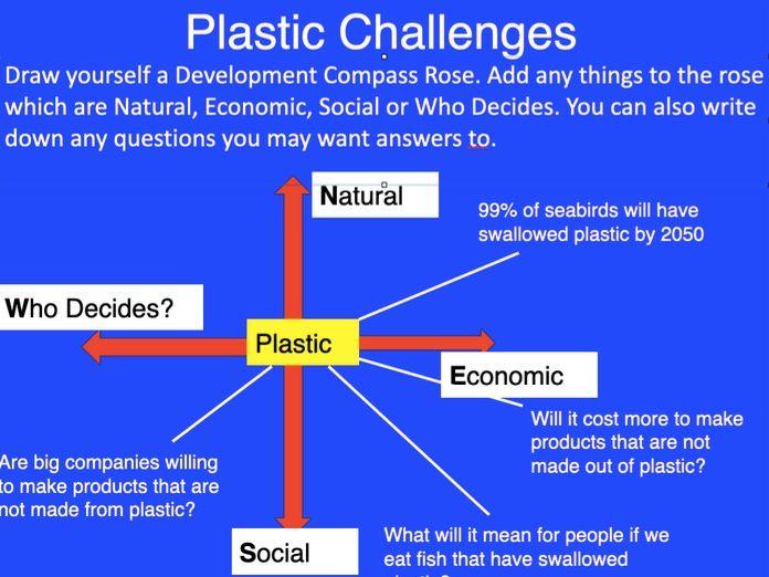 Plastic Solutions - solving the problem