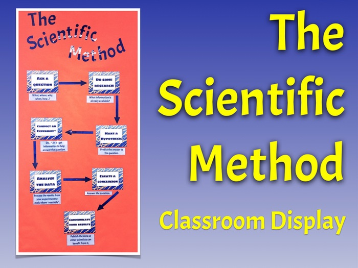 The Scientific Method Display