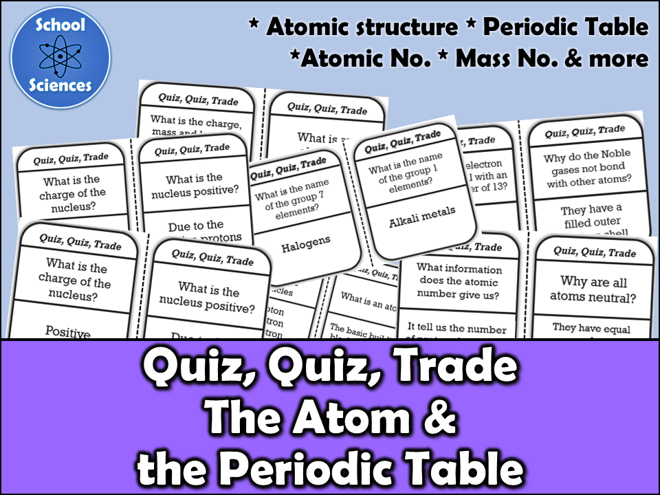 Atoms & the Periodic Table:  Quiz, Quiz, Trade