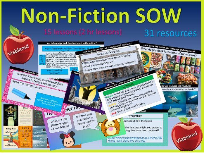 Non-fiction scheme of work Close Reading