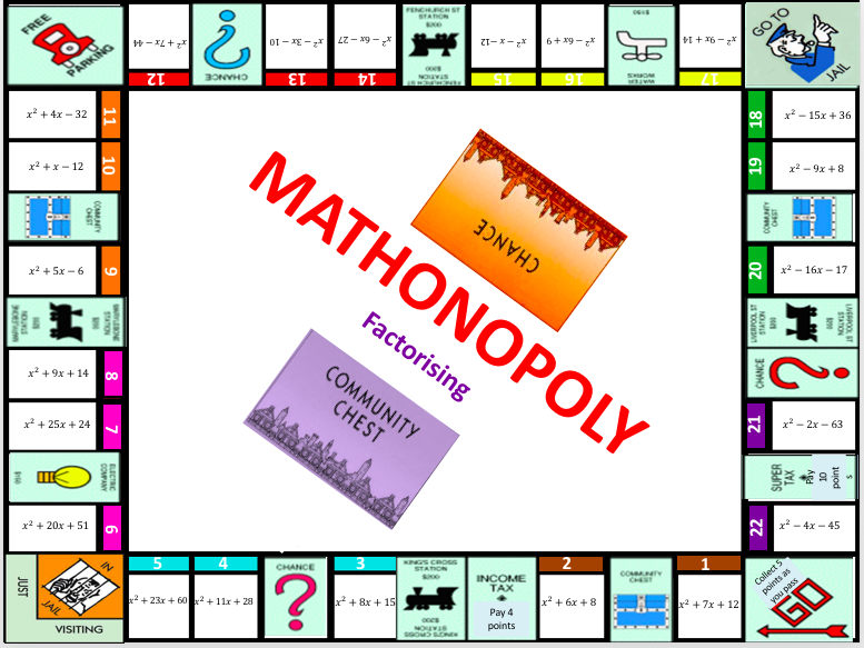 Factorising Brackets Monopoly