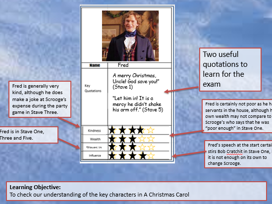 A Christmas Carol - Playing Cards for Revision