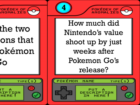 EDUQAS YEAR 11: GAMING POKEMON GO, LESSON 45-47= AUDIENCE  AND THE HISTORY OF THE POKEMON FRANCHISE