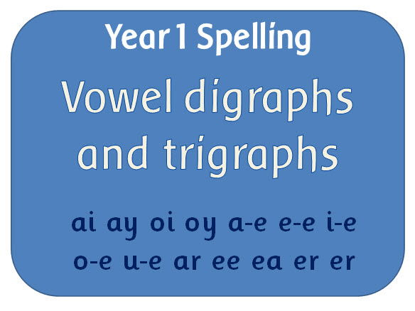 Phoneme Spotters - ay, ch, ee, j, ign, ng, sh, th by StefanieTuesday ...