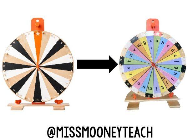 Ikea Spinning Wheel Templates