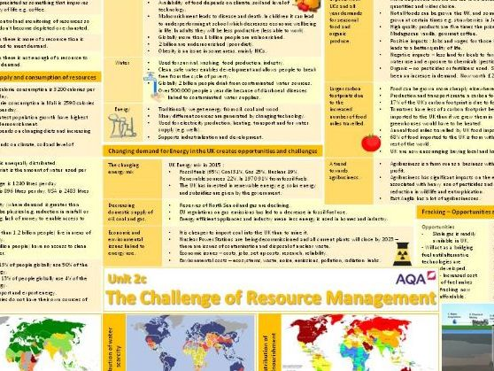 Resource Management Revision Sheet
