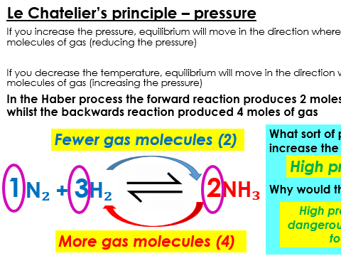 New AQA 9-1 Chemistry Topic 10 Using resources - Haber process and NPK fertilisers