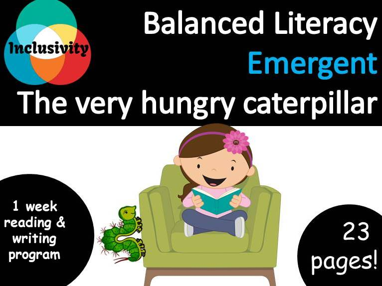 Balanced Literacy for special needs, The very hungry caterpillar Emergent