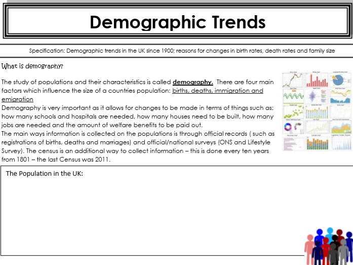 AQA Sociology - Year 1 - Families & Households - Demographic trends