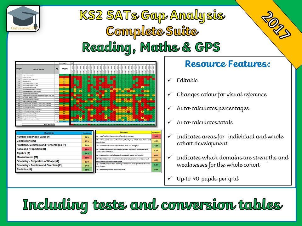 Complete KS2  2017 SATs Gap Analysis / Question Level Analysis (QLA)