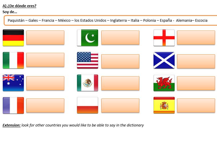 Los paises y las nacionalidades