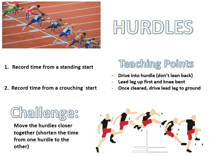 Indoor Athletics- Running events