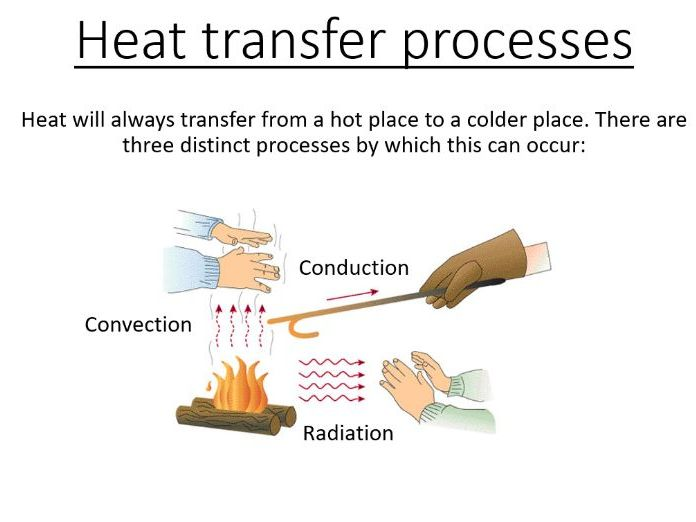 BTec Engineering - Heat Transfers (PowerPoint)