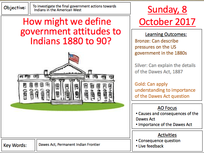 GCSE 9-1 American West - Government Policy in the 1880-90s (The Dawes Act, 1887)
