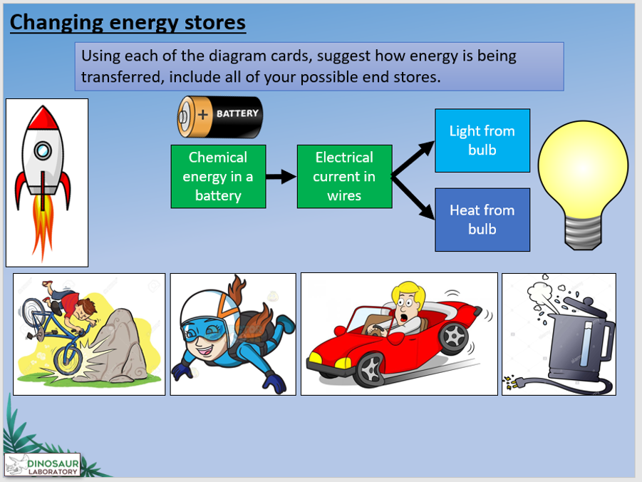 KS4 P1.1 Changes in energy stores