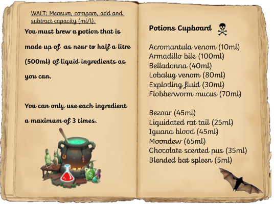 Magic Measures (ml/l) potion making