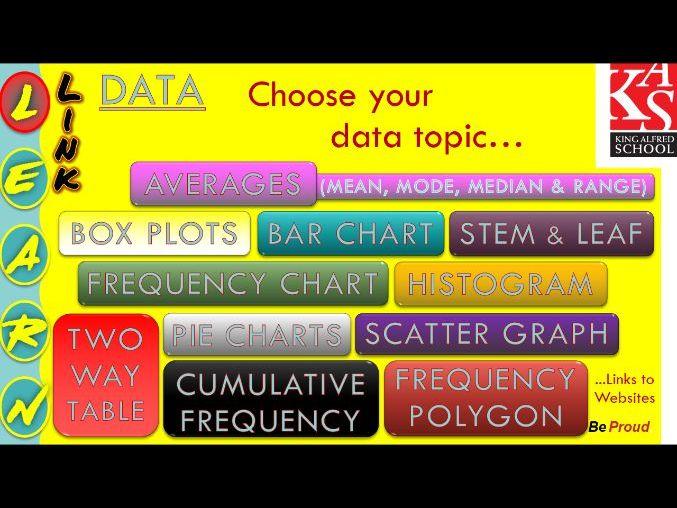 Data (KS3 & 4) - Graphs & Charts Galore
