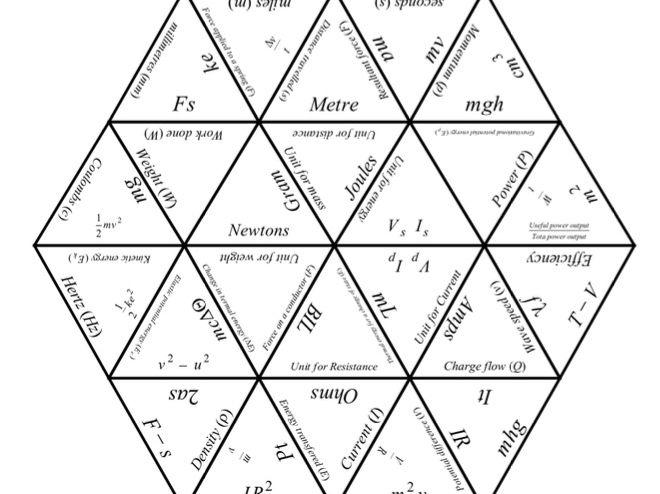 AQA Physics formulae revision Tarsia puzzle