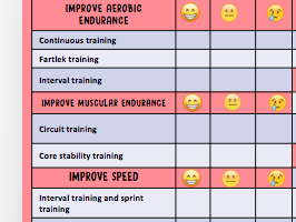 LA - A2 Methods of Training Tech Award