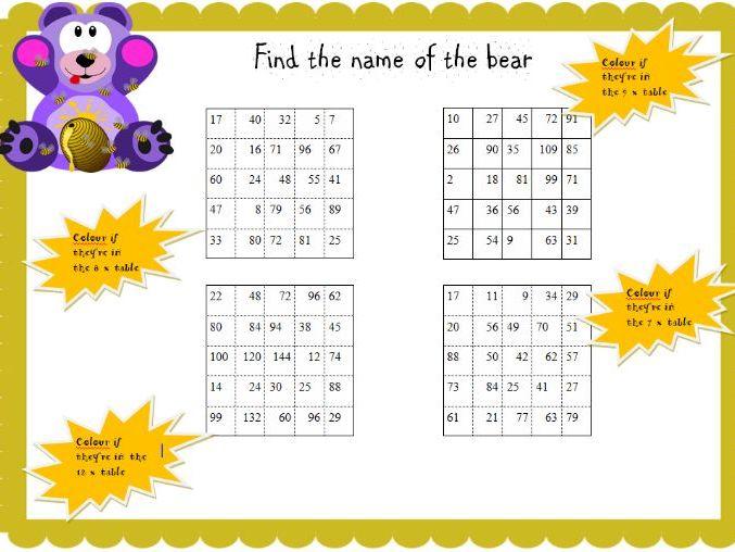 KS2 Starter Multiplication Mystery Name