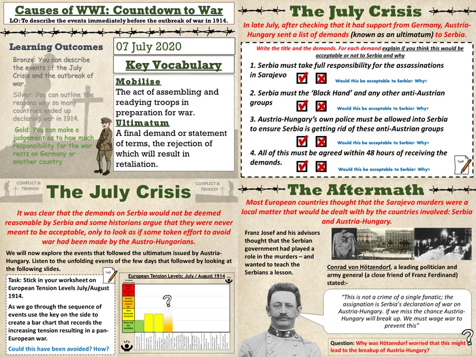 Conflict & Tension 1894 - 1918: The July Crisis