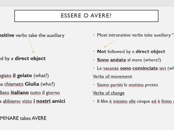 Italian GCSE 'passato prossimo' full lesson