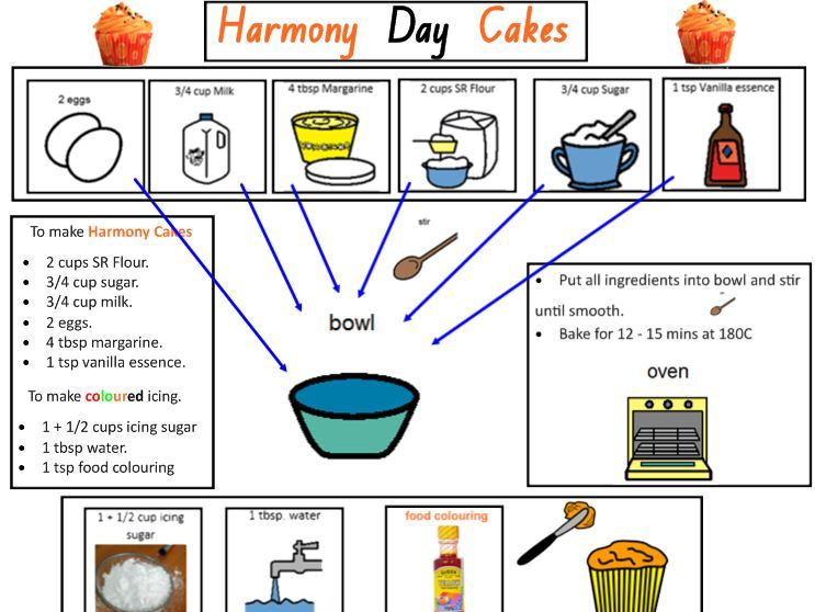 Harmony Day Resources