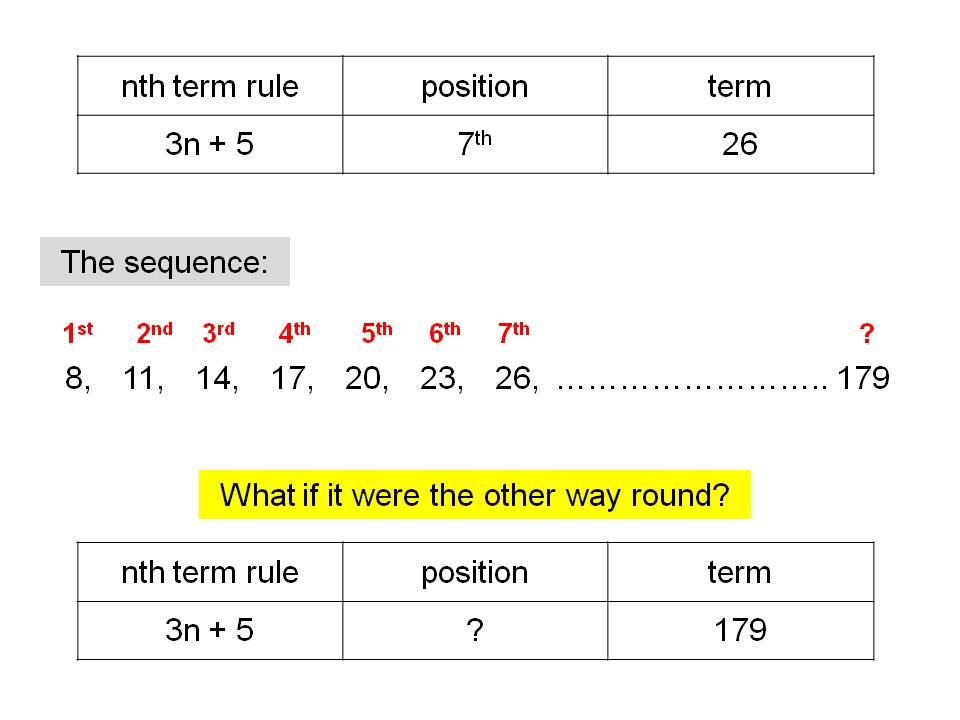 Using  nth term rules