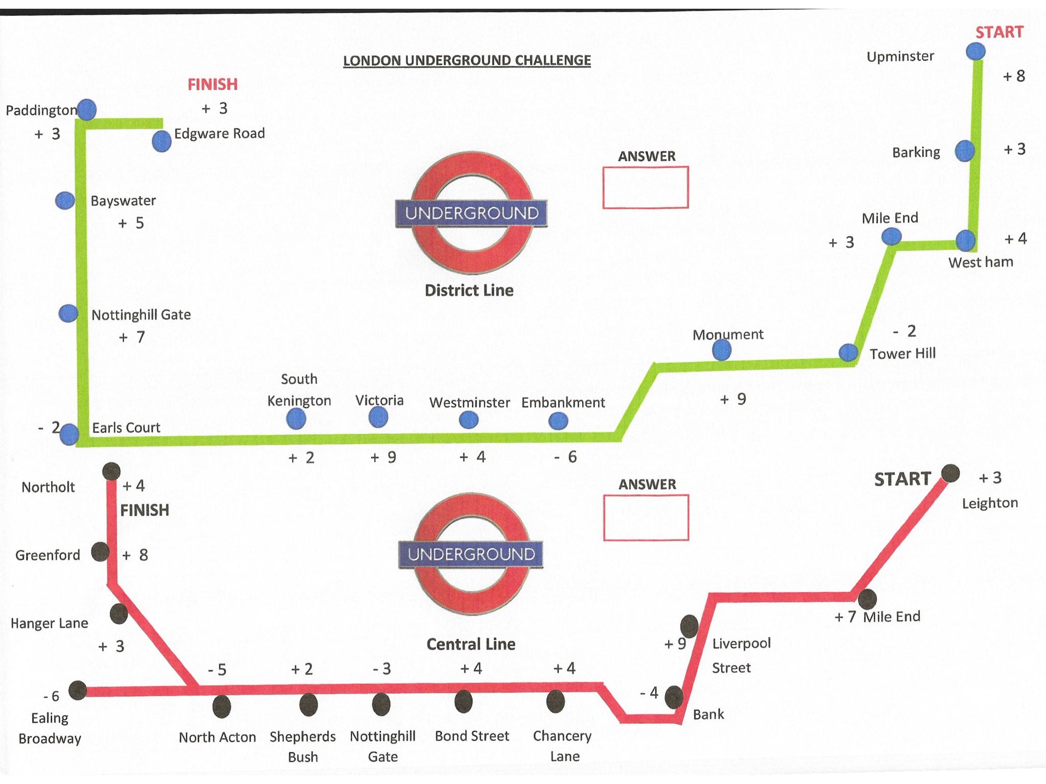 KS1 London Underground Adventure