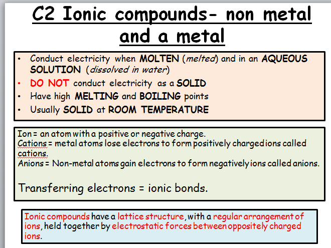 C2 Additional Chemistry Topic 2