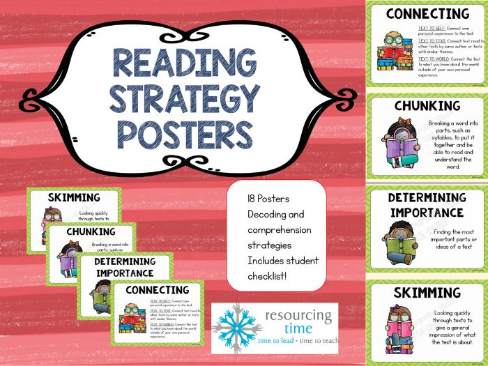 Reading Strategies Posters With Student Checklist