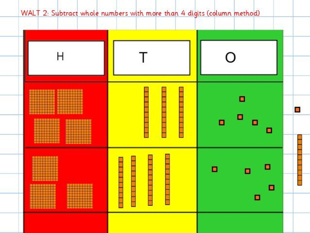 Year 5 WRM- Subtract whole numbers with more than 4 digits using column method