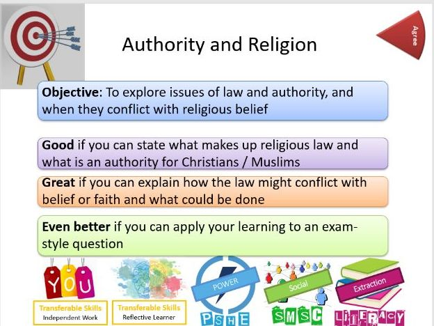 AQA: Religion, Crime and Punishment: Authority and Religion - Whole Lesson