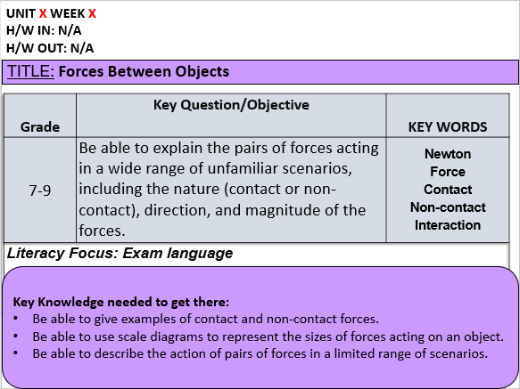 P8.2 Forces Between Objects